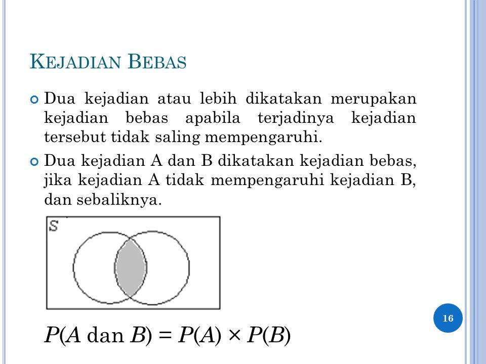 K EJADIAN B EBAS Dua kejadian atau lebih dikatakan merupakan kejadian bebas apabila terjadinya kejadian tersebut tidak saling mempengaruhi. Dua kejadi