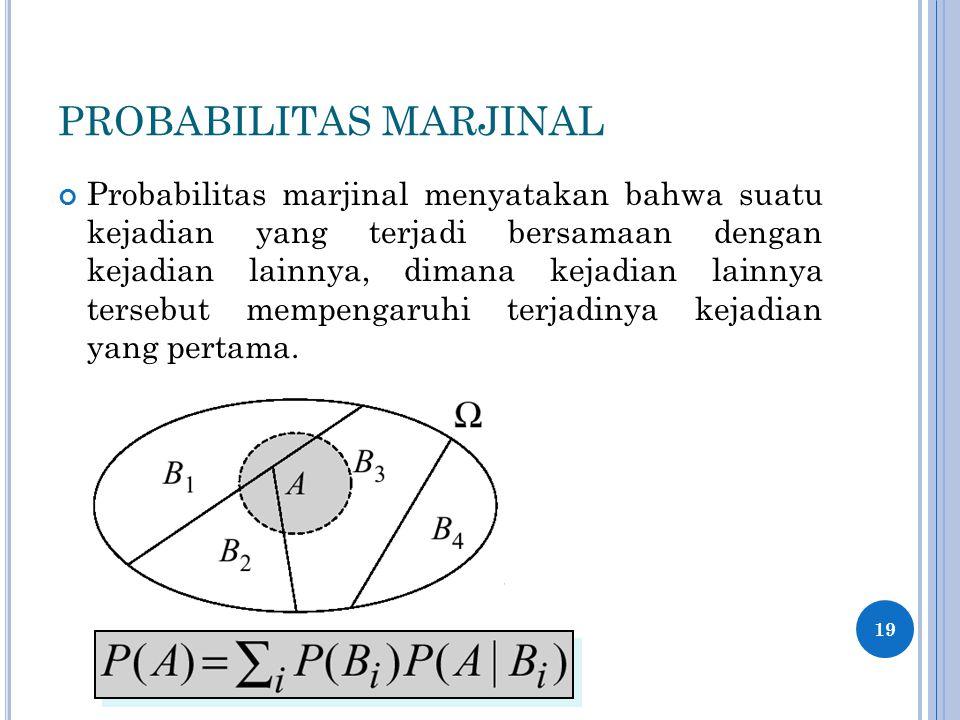 PROBABILITAS MARJINAL Probabilitas marjinal menyatakan bahwa suatu kejadian yang terjadi bersamaan dengan kejadian lainnya, dimana kejadian lainnya tersebut mempengaruhi terjadinya kejadian yang pertama.