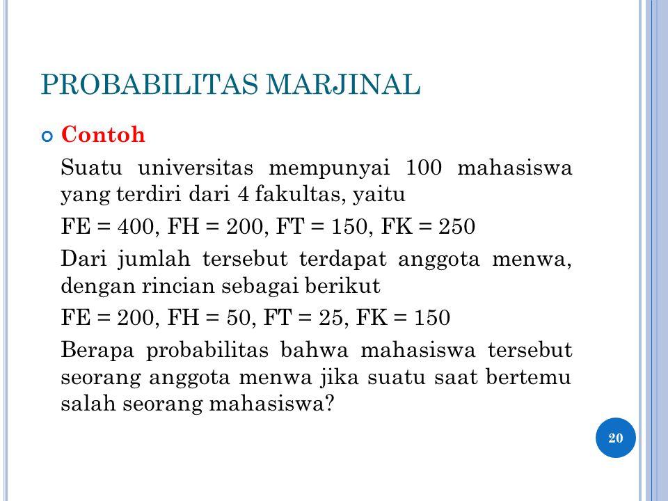 PROBABILITAS MARJINAL Contoh Suatu universitas mempunyai 100 mahasiswa yang terdiri dari 4 fakultas, yaitu FE = 400, FH = 200, FT = 150, FK = 250 Dari