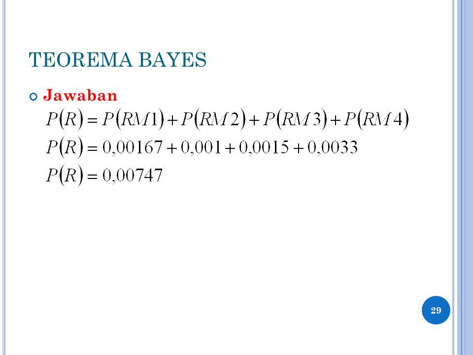 TEOREMA BAYES Jawaban 29