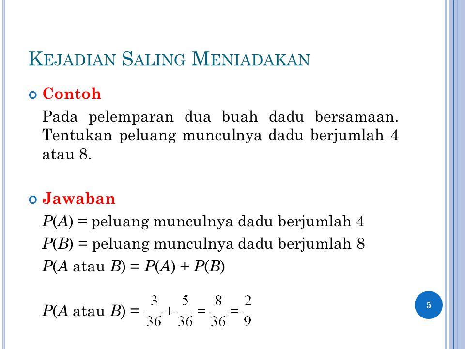 K EJADIAN S ALING M ENIADAKAN Contoh Pada pelemparan dua buah dadu bersamaan. Tentukan peluang munculnya dadu berjumlah 4 atau 8. Jawaban P ( A ) = pe