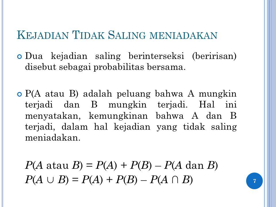 K EJADIAN T IDAK S ALING MENIADAKAN Dua kejadian saling berinterseksi (beririsan) disebut sebagai probabilitas bersama. P(A atau B) adalah peluang bah