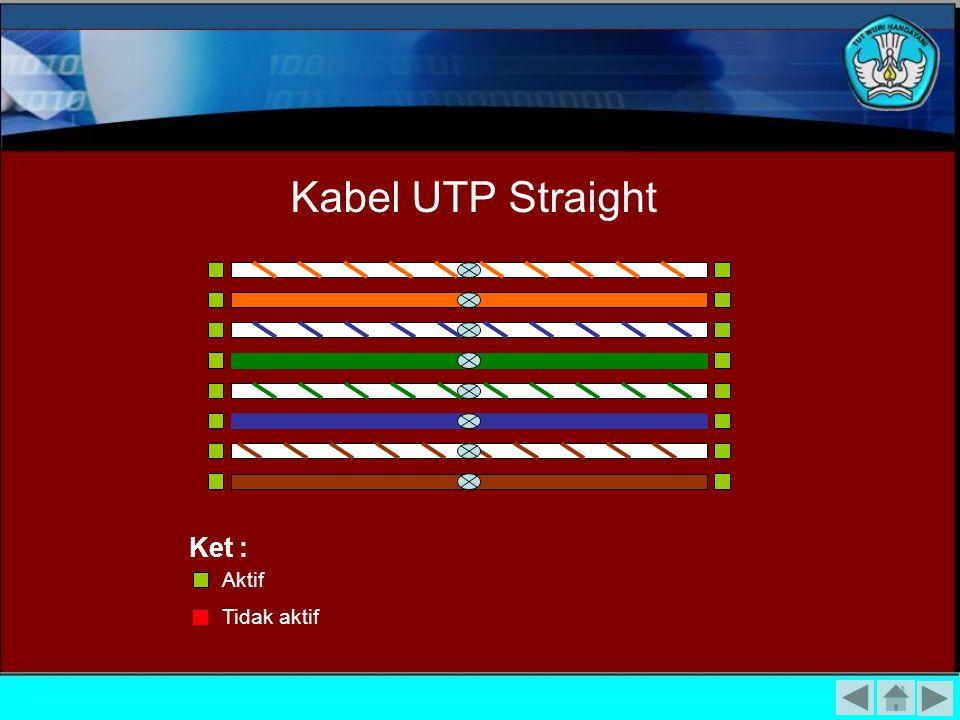 Kabel jenis coaxial memiliki akses yang cukup lambat bila dibandingkan jenis kabel lainnya dan sering terjadi gangguan karena konektor yang longgar (t
