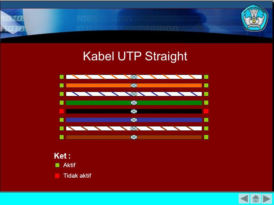 Ket : Aktif Tidak aktif Kabel UTP Straight
