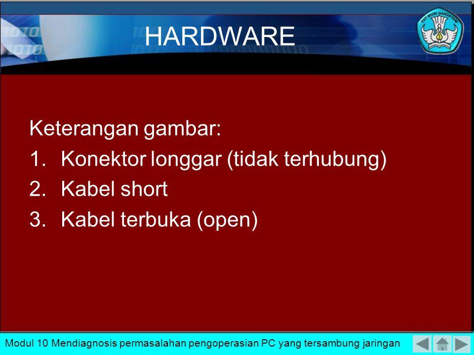 Pengecekan kerusakan kabel UTP dapat dengan mudah diketahui. Seperti dalam gambar berikut: Modul 10 Mendiagnosis permasalahan pengoperasian PC yang te