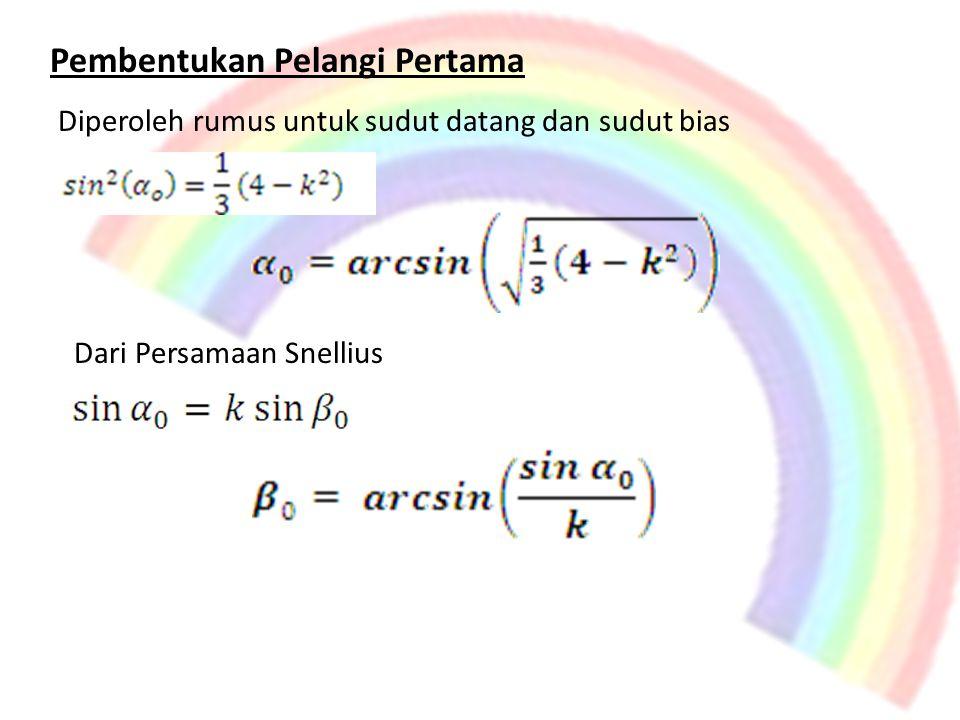 Pembentukan Pelangi Pertama Diperoleh rumus untuk sudut datang dan sudut bias Dari Persamaan Snellius