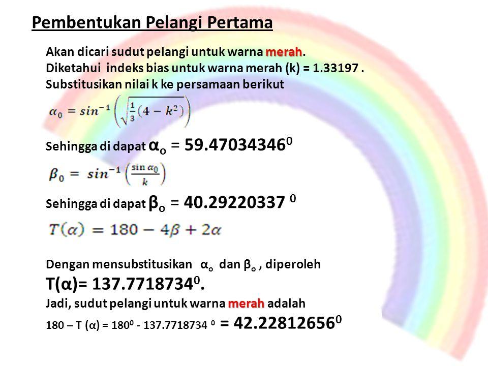 Pembentukan Pelangi Pertama merah Akan dicari sudut pelangi untuk warna merah. Diketahui indeks bias untuk warna merah (k) = 1.33197. Substitusikan ni