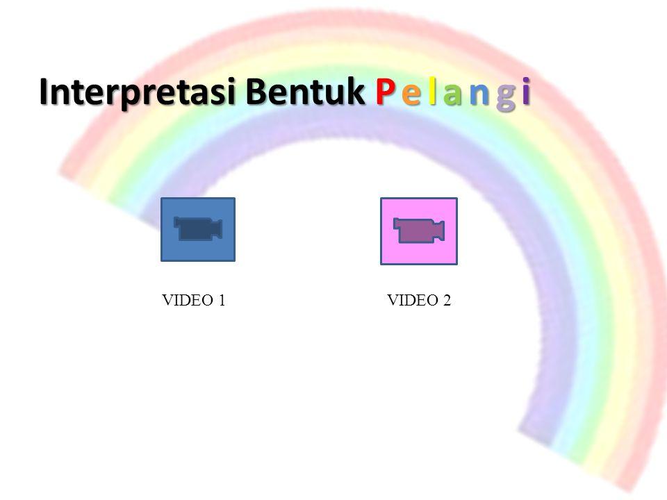 Interpretasi Bentuk Pelangi VIDEO 1VIDEO 2