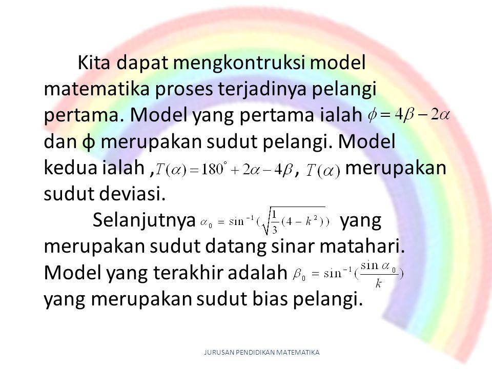 Kita dapat mengkontruksi model matematika proses terjadinya pelangi pertama. Model yang pertama ialah dan ф merupakan sudut pelangi. Model kedua ialah