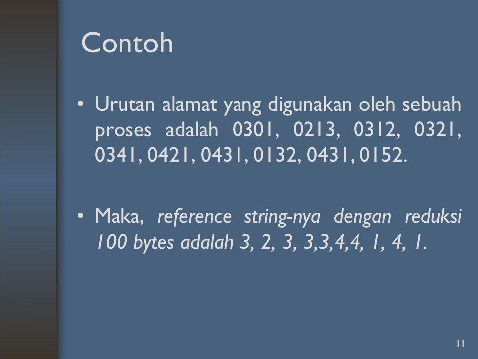 Contoh Urutan alamat yang digunakan oleh sebuah proses adalah 0301, 0213, 0312, 0321, 0341, 0421, 0431, 0132, 0431, 0152. Maka, reference string-nya d