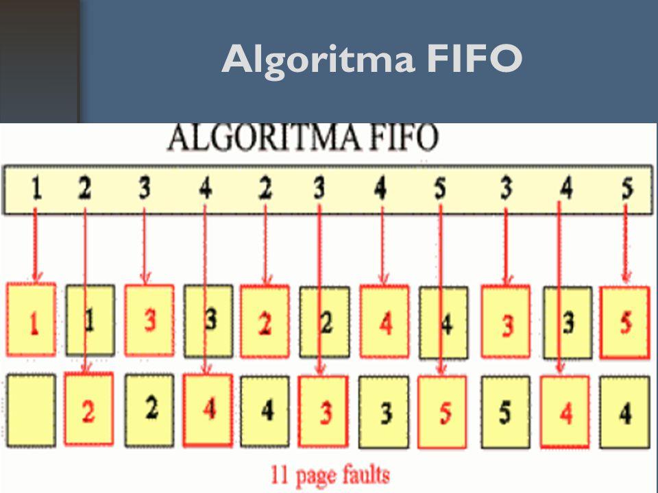 Algoritma FIFO 14