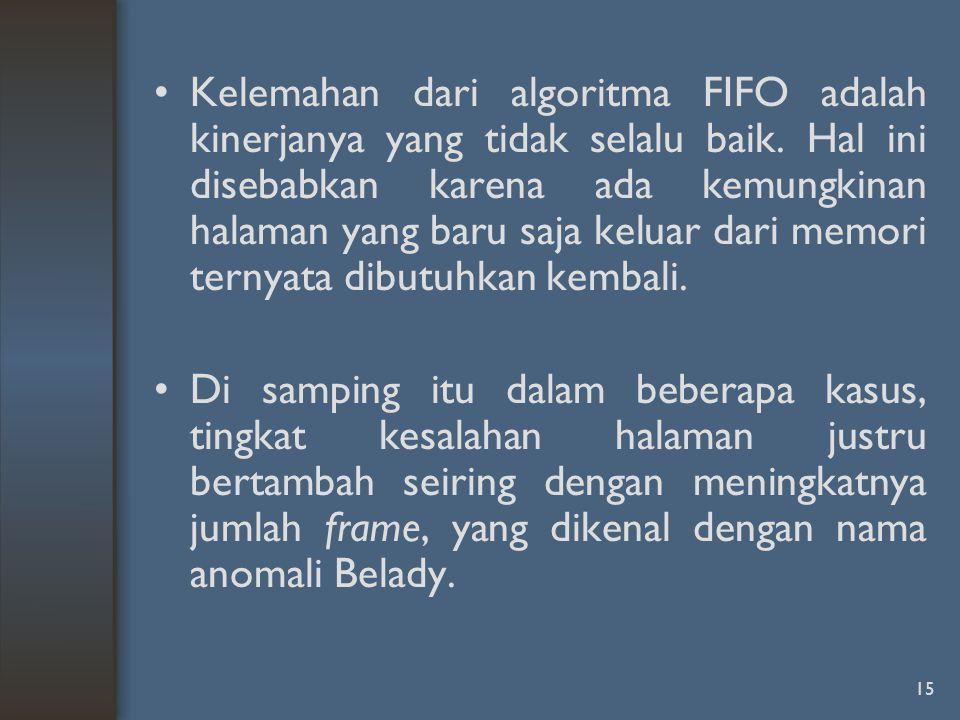 15 Kelemahan dari algoritma FIFO adalah kinerjanya yang tidak selalu baik. Hal ini disebabkan karena ada kemungkinan halaman yang baru saja keluar dar