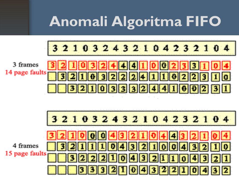 Anomali Algoritma FIFO 17