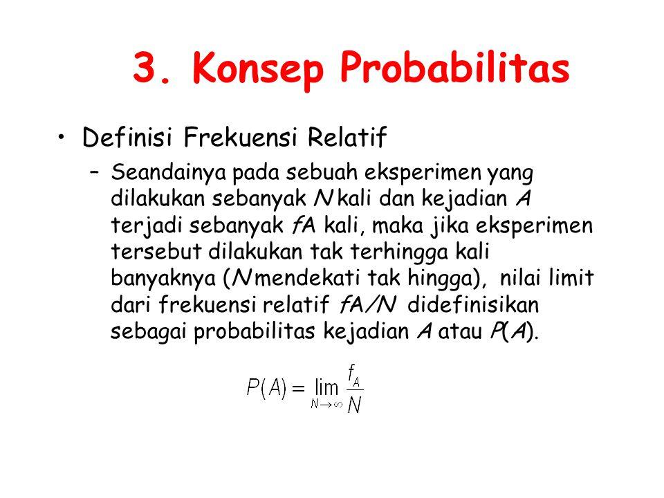 3. Konsep Probabilitas Definisi Frekuensi Relatif –Seandainya pada sebuah eksperimen yang dilakukan sebanyak N kali dan kejadian A terjadi sebanyak fA