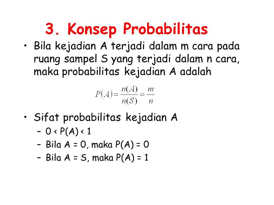 3. Konsep Probabilitas Bila kejadian A terjadi dalam m cara pada ruang sampel S yang terjadi dalam n cara, maka probabilitas kejadian A adalah Sifat p