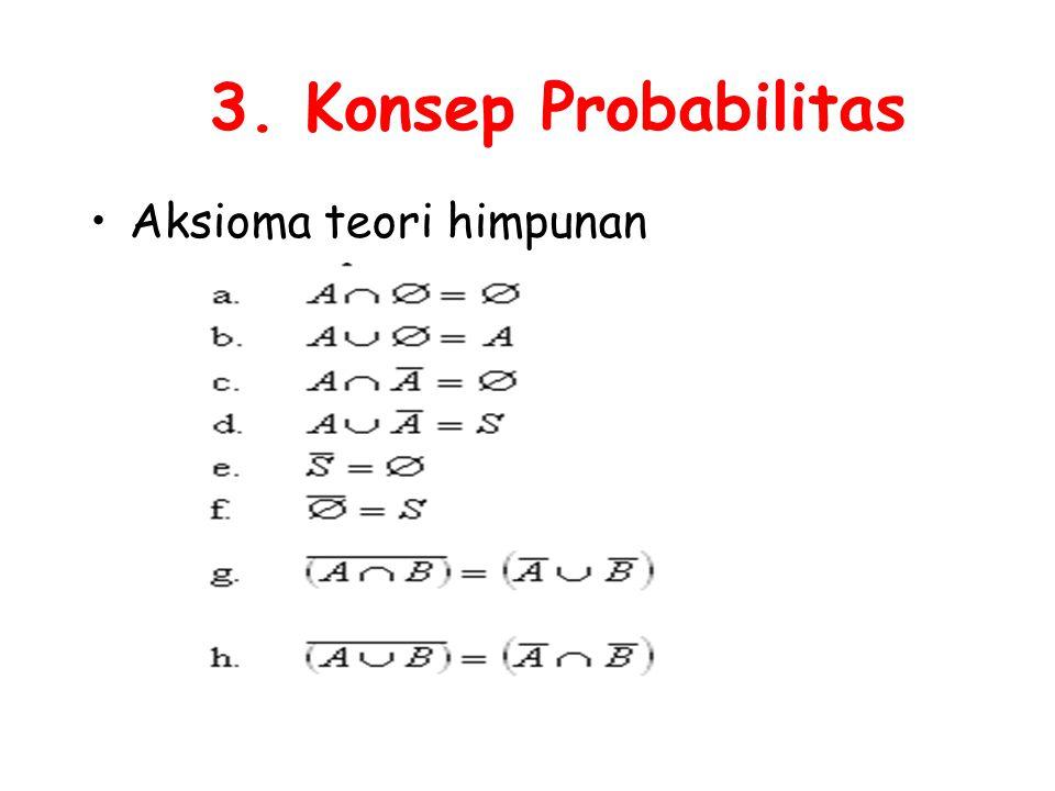 3. Konsep Probabilitas Aksioma teori himpunan