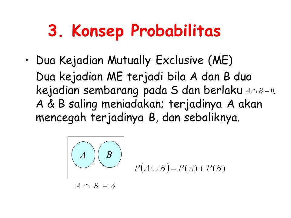 3. Konsep Probabilitas Dua Kejadian Mutually Exclusive (ME) Dua kejadian ME terjadi bila A dan B dua kejadian sembarang pada S dan berlaku. A & B sali