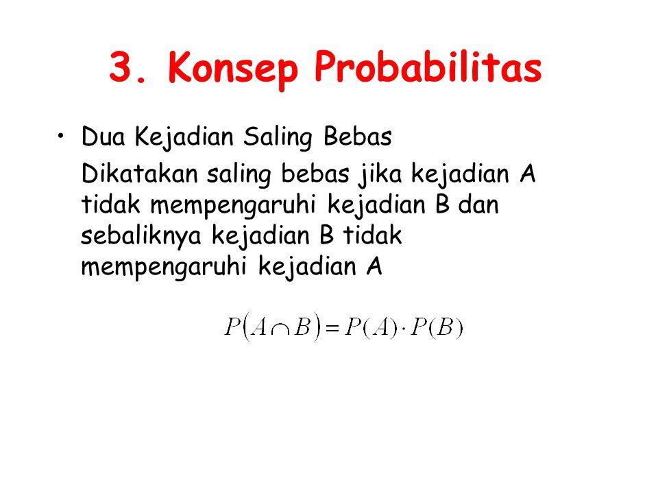 3. Konsep Probabilitas Dua Kejadian Saling Bebas Dikatakan saling bebas jika kejadian A tidak mempengaruhi kejadian B dan sebaliknya kejadian B tidak