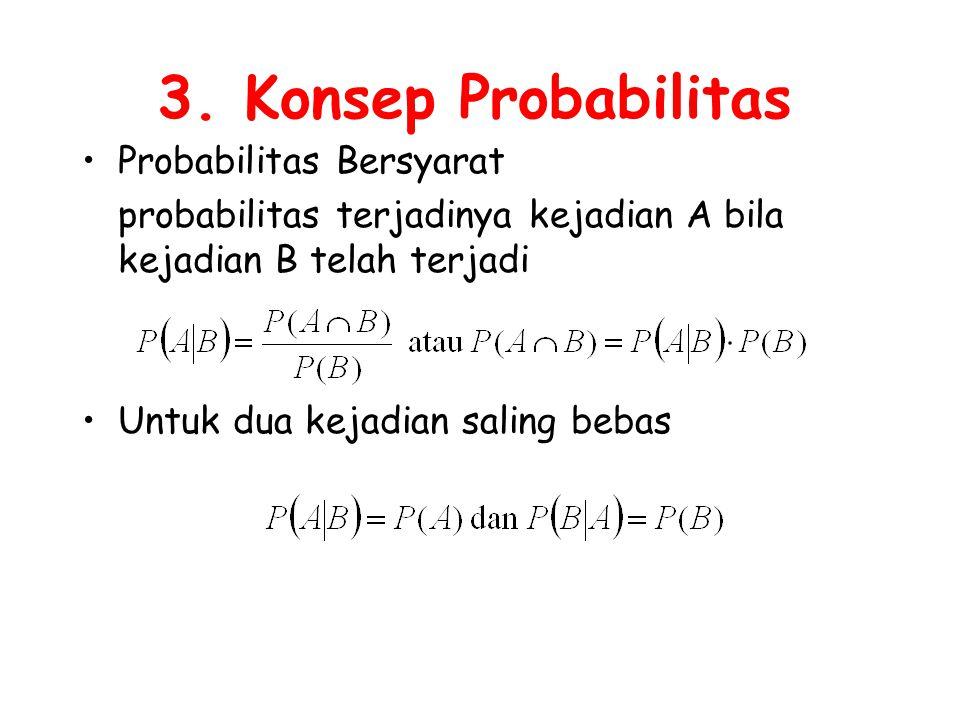 3. Konsep Probabilitas Probabilitas Bersyarat probabilitas terjadinya kejadian A bila kejadian B telah terjadi Untuk dua kejadian saling bebas