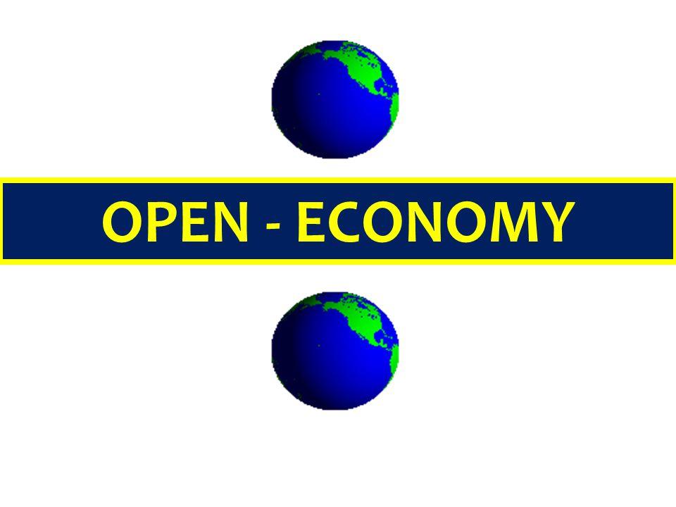  Mobilitas Modal & Tingkat Bunga Internasional NX = S – I  Defisit dan Negatif  Pinjam dari negara lain  Surplus dan Positif  Meminjamkan ke negara lain