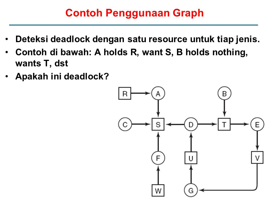 Deteksi deadlock dengan satu resource untuk tiap jenis. Contoh di bawah: A holds R, want S, B holds nothing, wants T, dst Apakah ini deadlock? Contoh