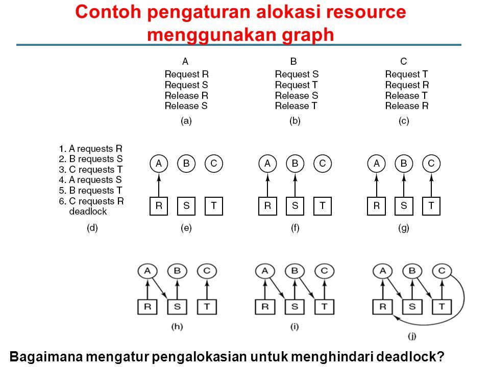 Contoh pengaturan alokasi resource menggunakan graph Bagaimana mengatur pengalokasian untuk menghindari deadlock?