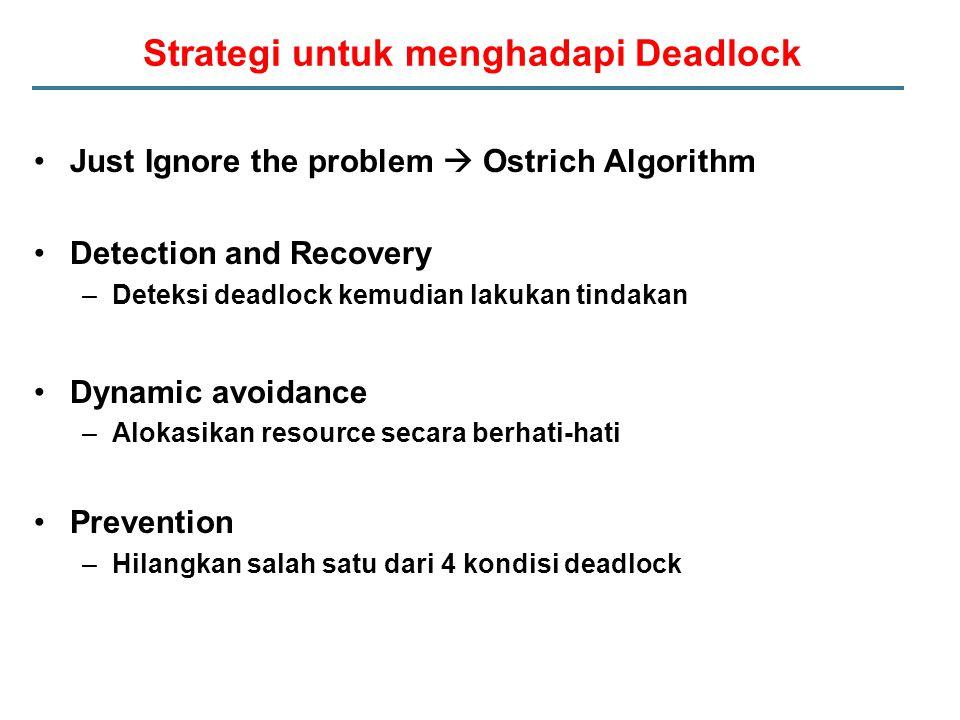 Strategi untuk menghadapi Deadlock Just Ignore the problem  Ostrich Algorithm Detection and Recovery –Deteksi deadlock kemudian lakukan tindakan Dyna