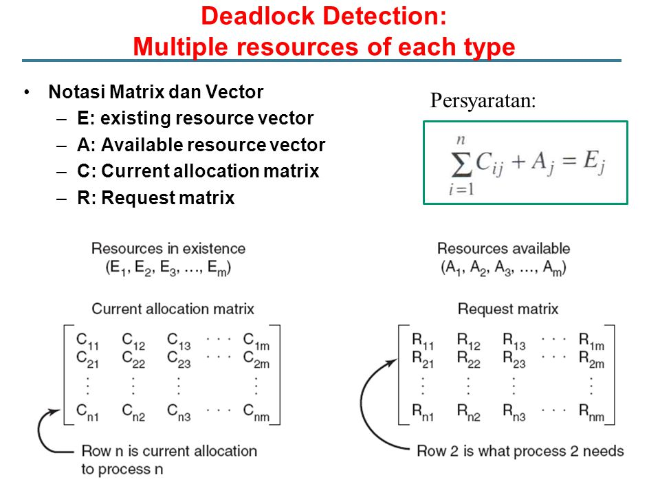 Deadlock Detection: Multiple resources of each type Notasi Matrix dan Vector –E: existing resource vector –A: Available resource vector –C: Current al