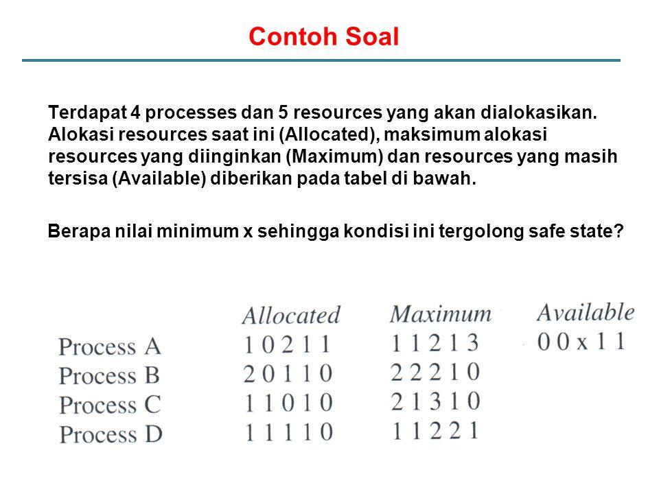 Contoh Soal Terdapat 4 processes dan 5 resources yang akan dialokasikan. Alokasi resources saat ini (Allocated), maksimum alokasi resources yang diing