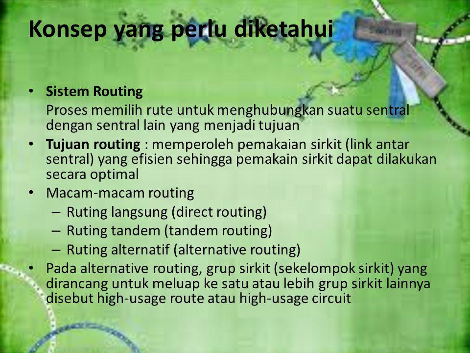 Konsep yang perlu diketahui Sistem Routing Proses memilih rute untuk menghubungkan suatu sentral dengan sentral lain yang menjadi tujuan Tujuan routin