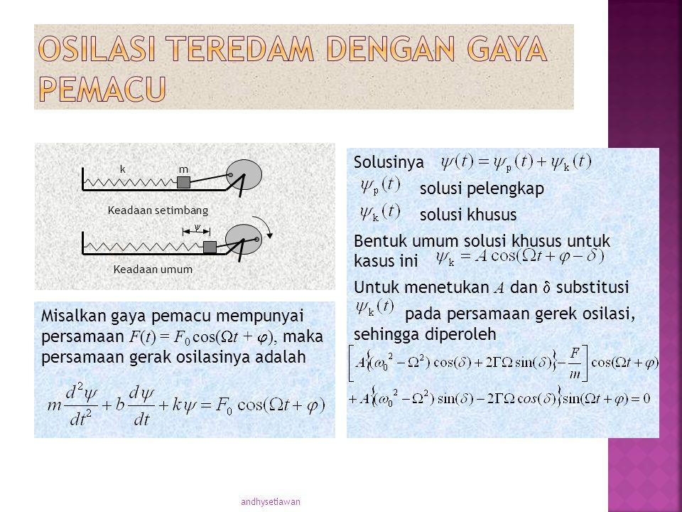 Misalkan gaya pemacu mempunyai persamaan F(t) = F 0 cos(  t +  ), maka persamaan gerak osilasinya adalah Solusinya solusi pelengkap solusi khusus Be