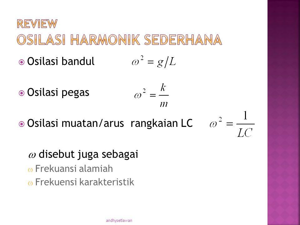 Bagaimana persamaan osilasinya? k m k m Ada gesekan L C R andhysetiawan