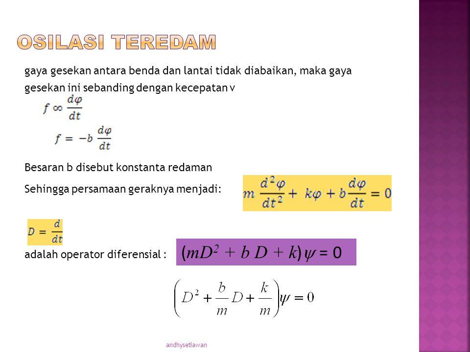 Akar-akar dari persamaan ini adalah: Γ dikenal sebagai faktor redaman.
