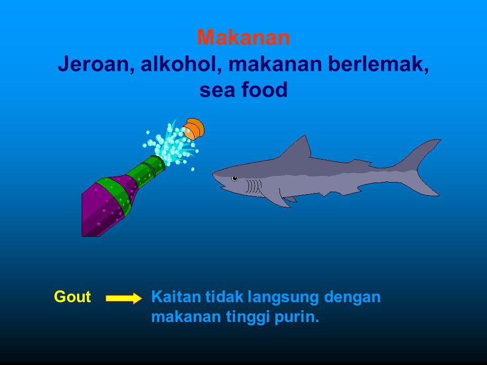 Makanan Jeroan, alkohol, makanan berlemak, sea food GoutKaitan tidak langsung dengan makanan tinggi purin.