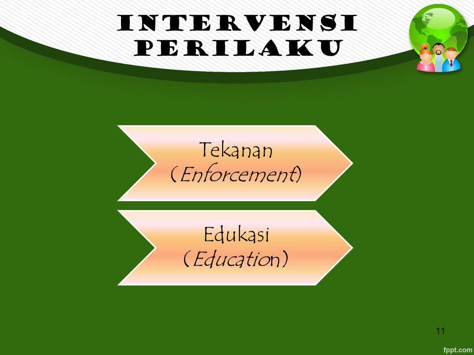 11 INTERVENSI PERILAKU Tekanan (Enforcement) Edukasi (Education)