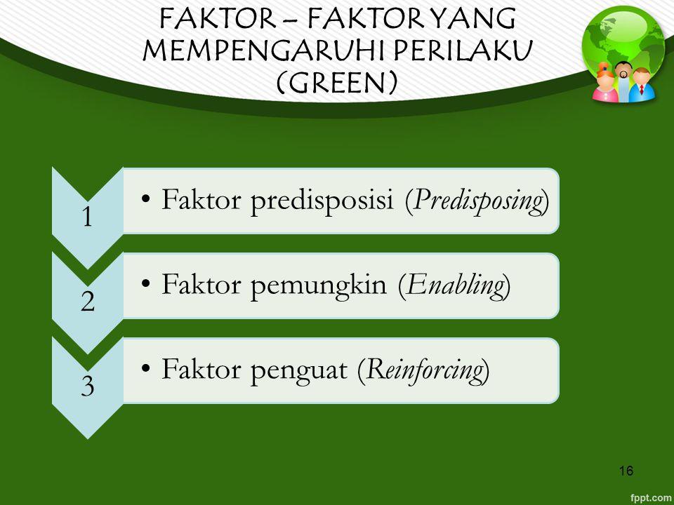 16 FAKTOR – FAKTOR YANG MEMPENGARUHI PERILAKU (GREEN) 1 Faktor predisposisi (Predisposing) 2 Faktor pemungkin (Enabling) 3 Faktor penguat (Reinforcing