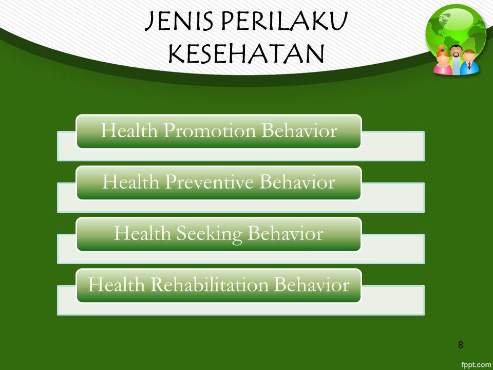 8 JENIS PERILAKU KESEHATAN Health Promotion BehaviorHealth Preventive BehaviorHealth Seeking Behavior Health Rehabilitation Behavior