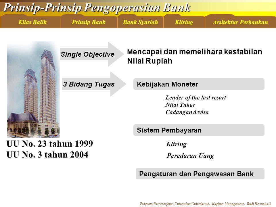 Prinsip-Prinsip Pengoperasian Bank Program Pascasarjana, Universitas Gunadarma, Magister Management, Budi Hermana-17 Kilas BalikBank SyariahKliringArsitektur PerbankanPrinsip Bank Skema Mudharabah Mutlaqah Skema Mudharabah Mutlaqah PEMBAGIAN KEUNTUNGAN PEMBAGIAN KEUNTUNGAN MUDHARIB PERJANJIAN BAGI HASIL BANK MODAL PROYEK/USAHA MODAL 100% KEAHLIAN/ KETRAMPILAN Nisbah Y% Nisbah X%