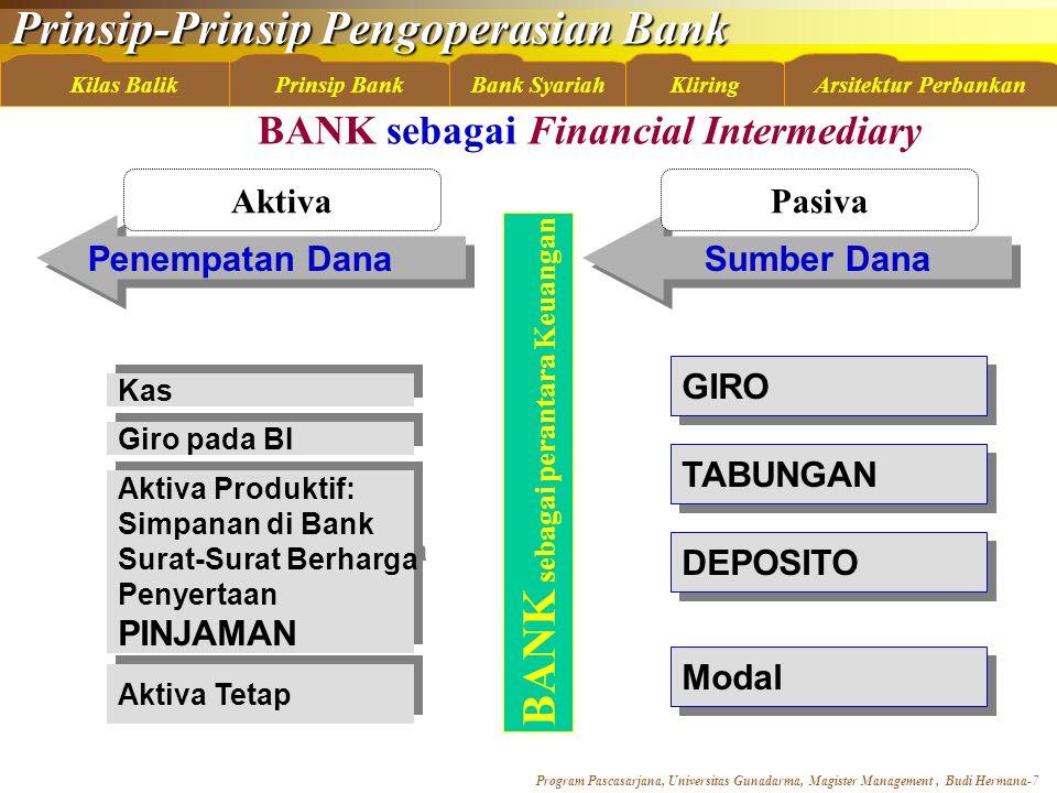 Prinsip-Prinsip Pengoperasian Bank Program Pascasarjana, Universitas Gunadarma, Magister Management, Budi Hermana-8 Kilas BalikBank SyariahKliringArsitektur PerbankanPrinsip Bank GIRO TABUNGAN DEPOSITO Modal Kas Aktiva Produktif: Simpanan di Bank Surat-Surat Berharga Penyertaan PINJAMAN Aktiva Produktif: Simpanan di Bank Surat-Surat Berharga Penyertaan PINJAMAN Giro pada BI Aktiva Tetap Total Aktiva AktivaPasiva Sistem Aplikasi GL Sistem Aplikasi Giro Sistem Aplikasi Giro Sistem Aplikasi Tabungan Sistem Aplikasi Tabungan Sistem Aplikasi Deposito Sistem Aplikasi Deposito Sistem Aplikasi Pinjaman Sistem Aplikasi Pinjaman NASABAH Front OfficeBack Office Konsep Operasional Bank