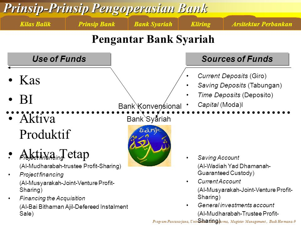 Prinsip-Prinsip Pengoperasian Bank Program Pascasarjana, Universitas Gunadarma, Magister Management, Budi Hermana-9 Kilas BalikBank SyariahKliringArsitektur PerbankanPrinsip Bank Pengantar Bank Syariah Kas BI Aktiva Produktif Aktiva Tetap Project financing (Al-Mudharabah-trustee Profit-Sharing) Project financing (Al-Musyarakah-Joint-Venture Profit- Sharing) Financing the Acquisition (Al-Bai Bithaman Ajil-Defereed Instalment Sale) Current Deposits (Giro) Saving Deposits (Tabungan) Time Deposits (Deposito) Capital (Moda)l Saving Account (Al-Wadiah Yad Dhamanah- Guaranteed Custody) Current Account (Al-Musyarakah-Joint-Venture Profit- Sharing) General investments account (Al-Mudharabah-Trustee Profit- Sharing) Sources of Funds Use of Funds Bank Konvensional Bank Syariah