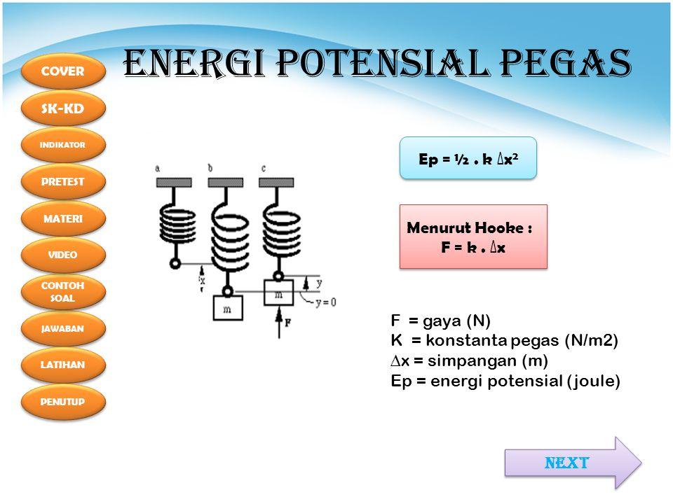 COVER SK-KD MATERI INDIKATOR PRETEST JAWABAN CONTOH SOAL CONTOH SOAL LATIHAN PENUTUP VIDEO ENERGI POTENSIAL PEGAS Ep = ½. k ∆x 2 Menurut Hooke : F = k