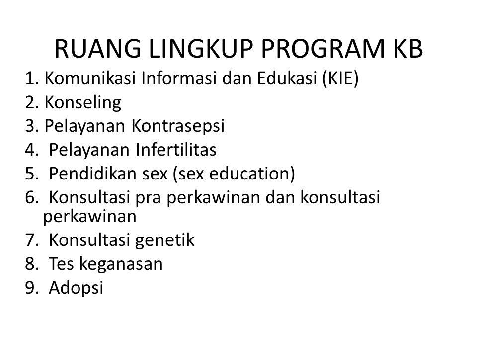 RUANG LINGKUP PROGRAM KB 1. Komunikasi Informasi dan Edukasi (KIE) 2. Konseling 3. Pelayanan Kontrasepsi 4. Pelayanan Infertilitas 5. Pendidikan sex (