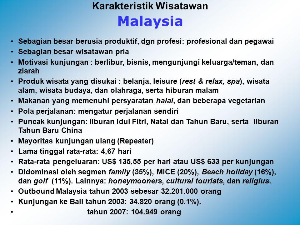 Karakteristik Wisatawan Malaysia Sebagian besar berusia produktif, dgn profesi: profesional dan pegawai Sebagian besar wisatawan pria Motivasi kunjungan : berlibur, bisnis, mengunjungi keluarga/teman, dan ziarah Produk wisata yang disukai : belanja, leisure (rest & relax, spa), wisata alam, wisata budaya, dan olahraga, serta hiburan malam Makanan yang memenuhi persyaratan halal, dan beberapa vegetarian Pola perjalanan: mengatur perjalanan sendiri Puncak kunjungan: liburan Idul Fitri, Natal dan Tahun Baru, serta liburan Tahun Baru China Mayoritas kunjungan ulang (Repeater) Lama tinggal rata-rata: 4,67 hari Rata-rata pengeluaran: US$ 135,55 per hari atau US$ 633 per kunjungan Didominasi oleh segmen family (35%), MICE (20%), Beach holiday (16%), dan golf (11%).