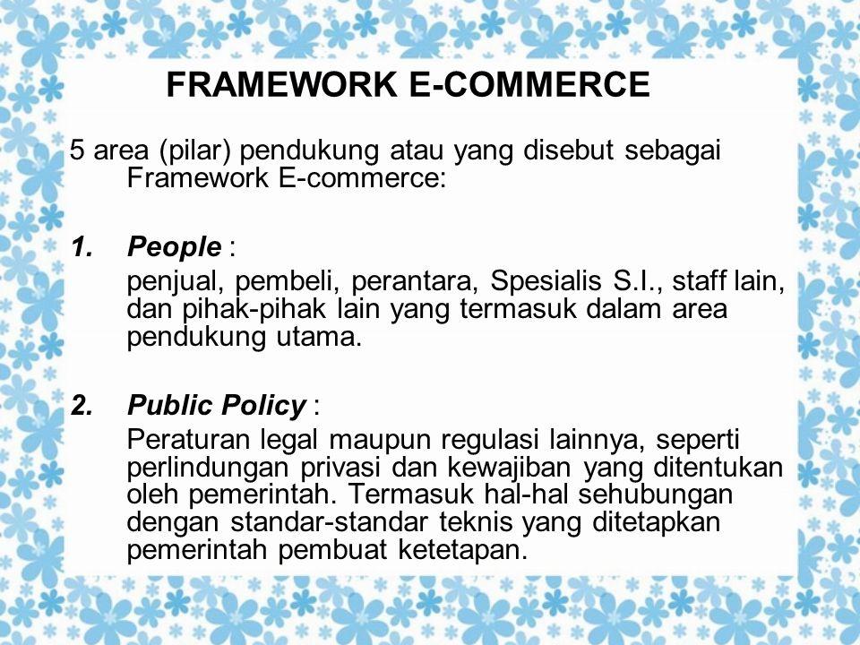 FRAMEWORK E-COMMERCE 5 area (pilar) pendukung atau yang disebut sebagai Framework E-commerce: 1.People : penjual, pembeli, perantara, Spesialis S.I.,
