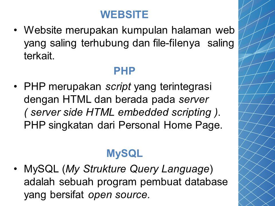 WEBSITE Website merupakan kumpulan halaman web yang saling terhubung dan file-filenya saling terkait. PHP PHP merupakan script yang terintegrasi denga
