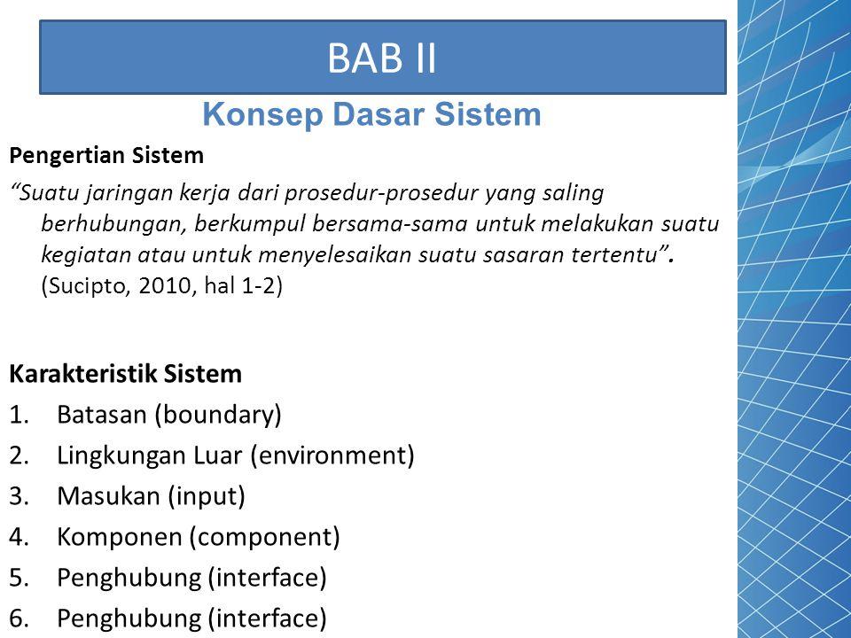 Klasifikasi Sistem 1.Sistem Alamiah 2.