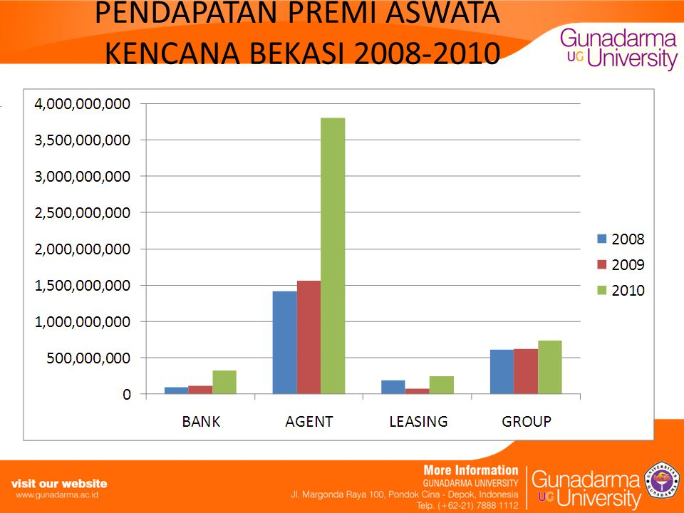 ANALISIS STRATEGI MARKETING MIX 1)PRODUCT 2)PRICE 3)PLACE 4)PROMOTION 5)PEOPLE 6)PROCESS 7)CUSTOMER SERVICES ASWATA KENCANA SIMAS MOBIL OTO STOP RISK RAMAYANA