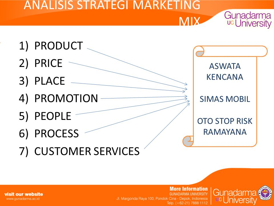ANALISIS STRATEGI MARKETING MIX 1)PRODUCT 2)PRICE 3)PLACE 4)PROMOTION 5)PEOPLE 6)PROCESS 7)CUSTOMER SERVICES ASWATA KENCANA SIMAS MOBIL OTO STOP RISK