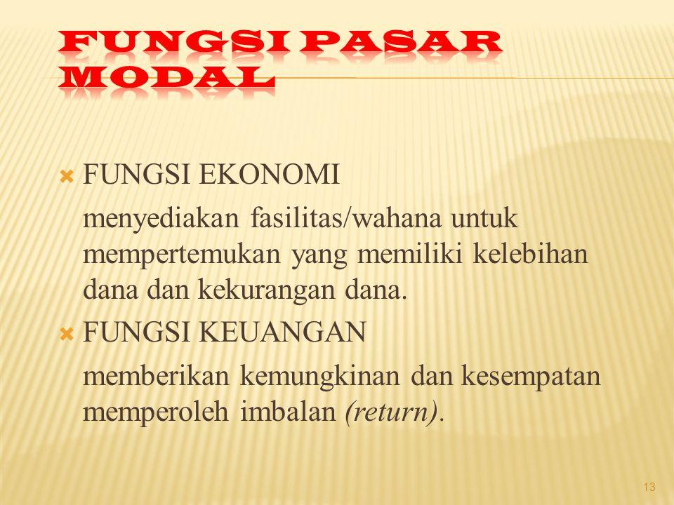  FUNGSI EKONOMI menyediakan fasilitas/wahana untuk mempertemukan yang memiliki kelebihan dana dan kekurangan dana.  FUNGSI KEUANGAN memberikan kemun