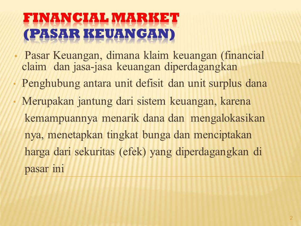 - 3 Financial Market Capital Market Money Market Capital Market (Pasar modal) merupakan bagian dari Financial Market (Pasar Keuangan ) untuk surat berharga jangka panjang, seperti saham, obligasi waran, right, obligasi konvertibel dan berbagai produk tutunan (derivatif) seperti opsi (put atau call) Money Market (Pasar Uang) merupakan bagian dari financial market untuk surat berharga jangka pendek a.l SBI, SBPU, Commmercial Paper, Promissory Notes, Call Money, Repurchase Agreement, Banker's Acceptance, Treasury Bills dll.